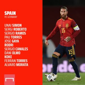 Spain 6-0 Germany - Spain goes to final of Nations league after thrashing lackluster Germans.